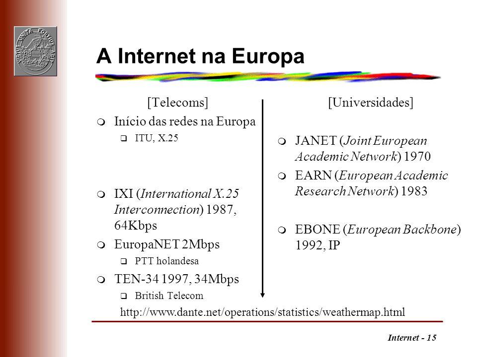 A Internet na Europa [Telecoms] Início das redes na Europa